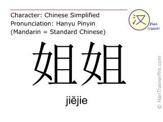 Caracteres chinos  ( jiejie / jiĕjie ) con pronunciación (traducción española: hermana mayor )