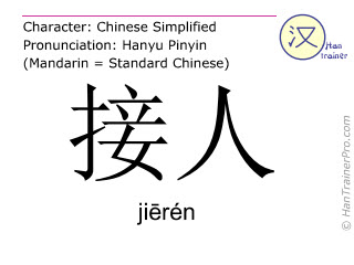 Chinese characters  ( jieren / ji&#275rén ) with pronunciation (English translation: to meet somebody )