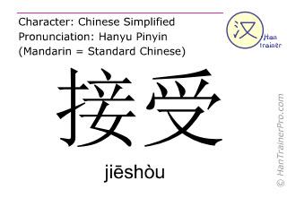 汉字  ( jieshou / ji&#275shòu ) 包括发音 (英文翻译: to accept )