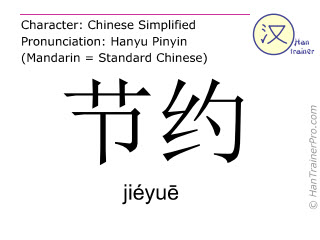 Chinese characters  ( jieyue / jiéyuē ) with pronunciation (English translation: thrift )