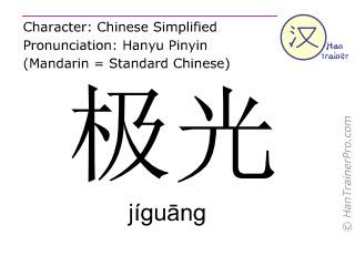 Chinese characters  ( jiguang / jíguāng ) with pronunciation (English translation: aurora )