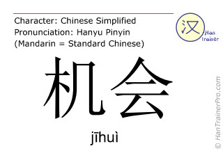 Chinese characters  ( jihui / jīhuì ) with pronunciation (English translation: chance )