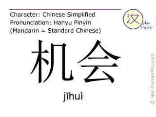 Caractère chinois  ( jihui / jīhuì ) avec prononciation (traduction française: chance )