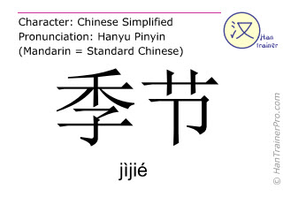 Chinese characters  ( jijie / jìjié ) with pronunciation (English translation: season )