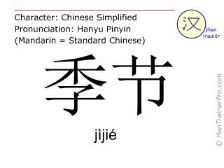 Chinese characters  ( jijie / jìjié ) with pronunciation (English translation: season )
