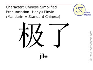 Chinese characters  ( jile / jíle ) with pronunciation (English translation: extremely )