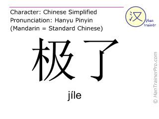 Caracteres chinos  ( jile / jíle ) con pronunciación (traducción española: extremadamente )