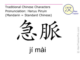 Chinese characters  ( ji mai / jí mài ) with pronunciation (English translation: Liver 12 )