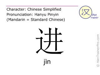 Chinesische Schriftzeichen  ( jin / jìn ) mit Aussprache (Deutsche Bedeutung: eintreten )