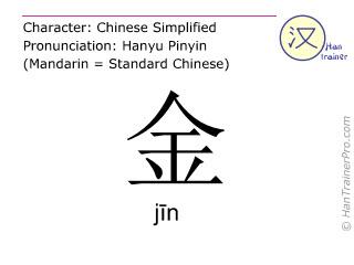 Chinesische Schriftzeichen  ( jin / jīn ) mit Aussprache (Deutsche Bedeutung: Gold )