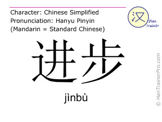 Chinese characters  ( jinbu / jìnbù ) with pronunciation (English translation: progress )