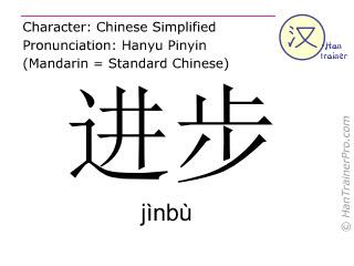 Chinese characters  ( jinbu / jìnbù ) with pronunciation (English translation: progress )