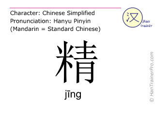 Chinese characters  ( jing / j&#299;ng ) with pronunciation (English translation: <m>energy</m> )