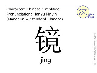 Chinese characters  ( jing / jìng ) with pronunciation (English translation: mirror )