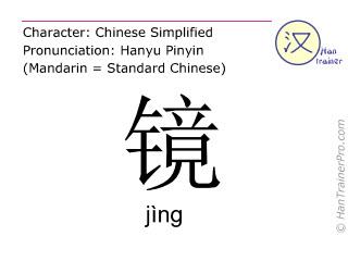 Caracteres chinos  ( jing / jìng ) con pronunciación (traducción española: espejo )