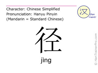 Chinese characters  ( jing / jìng ) with pronunciation (English translation: path )