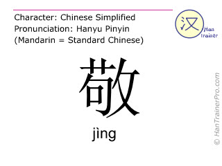 Chinese characters  ( jing / jìng ) with pronunciation (English translation: <m>respectfully</m> )