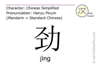 Caractère chinois  ( jing / jìng ) avec prononciation (traduction française: force )