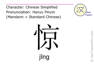 Chinese characters  ( jing / j&#299ng ) with pronunciation (English translation: <m>surprise</m> )