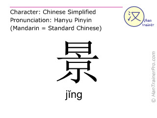 Chinese characters  ( jing / j&#301;ng ) with pronunciation (English translation: <m>view</m> )