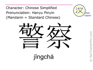 Chinese characters  ( jingcha / jĭngchá ) with pronunciation (English translation: policeman )