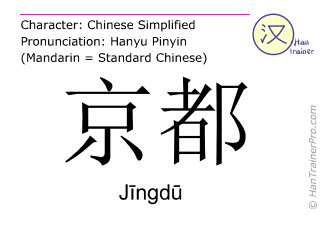 Chinese characters  ( Jingdu / Jīngdū ) with pronunciation (English translation: Kyoto )