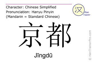 Caractère chinois  ( Jingdu / Jīngdū ) avec prononciation (traduction française: Kyoto )