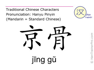 Chinese characters  ( jing gu / jīng gŭ ) with pronunciation (English translation: Bladder 64 )