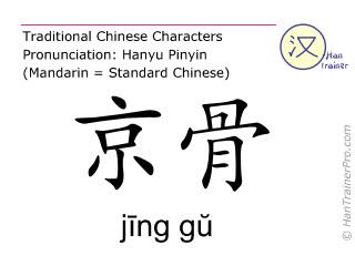 Caracteres chinos  ( jing gu / jīng gŭ ) con pronunciación (traducción española: vejiga  64 )