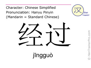 Chinese characters  ( jingguo / j&#299ngguò ) with pronunciation (English translation: to come over )