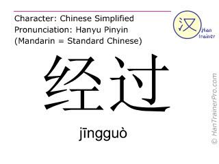 Caractère chinois  ( jingguo / jīngguò ) avec prononciation (traduction française: venir )