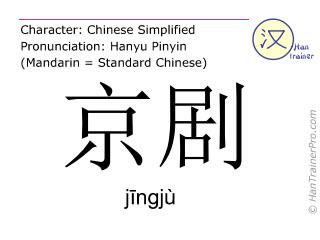 Caracteres chinos  ( jingju / jīngjù ) con pronunciación (traducción española: ópera de Pekín )