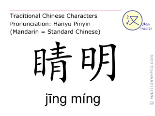 Chinesische Schriftzeichen  ( jing ming / jīng míng ) mit Aussprache (Deutsche Bedeutung: Blase 1 )