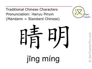 Chinese characters  ( jing ming / jīng míng ) with pronunciation (English translation: Bladder 1 )