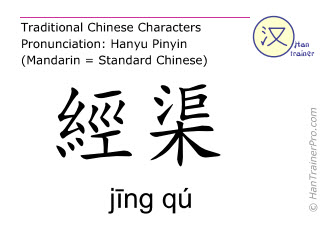 Chinese characters  ( jing qu / jīng qú ) with pronunciation (English translation: Lung 8 )
