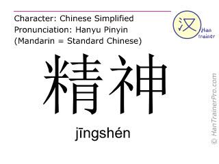 Chinesische Schriftzeichen  ( jingshen / jīngshén ) mit Aussprache (Deutsche Bedeutung: Sinn )