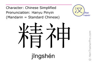 Caracteres chinos  ( jingshen / jīngshén ) con pronunciación (traducción española: espíritu )