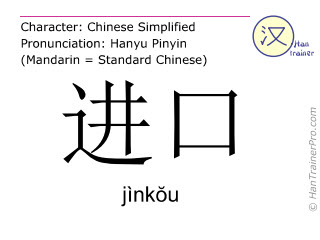 Chinese characters  ( jinkou / jìnkŏu ) with pronunciation (English translation: to import )