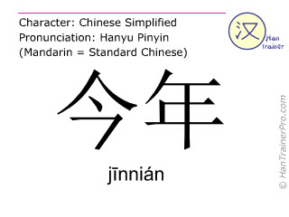 Chinese characters  ( jinnian / jīnnián ) with pronunciation (English translation: this year )