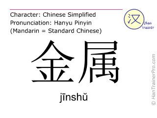 Chinesische Schriftzeichen  ( jinshu / jīnshŭ ) mit Aussprache (Deutsche Bedeutung: Metall )
