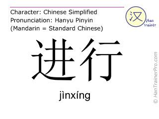 汉字  ( jinxing / jìnxíng ) 包括发音 (英文翻译: to proceed )