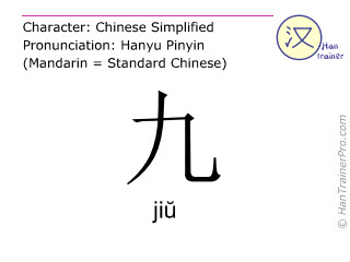 Chinese characters  ( jiu / jiŭ ) with pronunciation (English translation: nine )