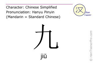汉字  ( jiu / jiŭ ) 包括发音 (英文翻译: nine )