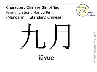 Caracteres chinos  ( jiuyue / jiŭyuè ) con pronunciación (traducción española: Septiembre )