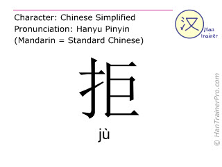 Chinese characters  ( ju / jù ) with pronunciation (English translation: to block )