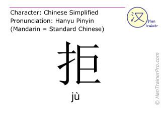 汉字  ( ju / jù ) 包括发音 (英文翻译: to block )