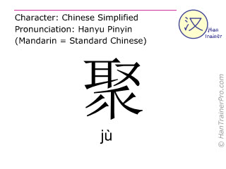 Chinese characters  ( ju / jù ) with pronunciation (English translation: to gather )