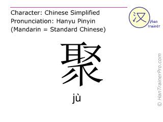 Caractère chinois  ( ju / jù ) avec prononciation (traduction française: rassembler )