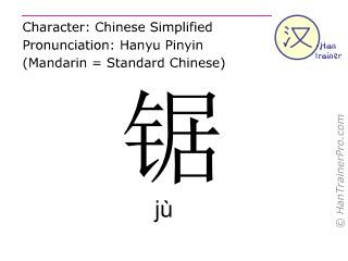 Chinesische Schriftzeichen  ( ju / jù ) mit Aussprache (Deutsche Bedeutung: sägen )