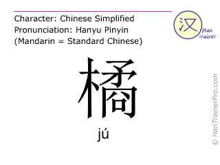 Chinese characters  ( ju / jú ) with pronunciation (English translation: tangerine )